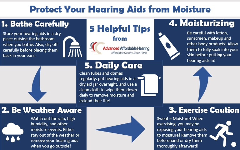 protect your hearing aids from moisture: 5 helpful tips