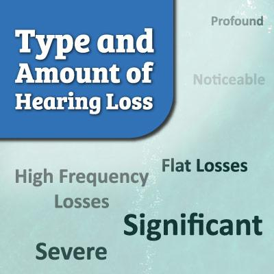 Type and amount of hearing loss